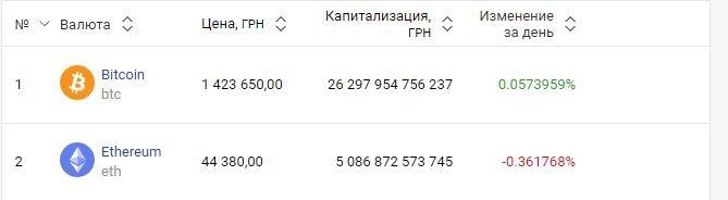 Валюта продолжает падать: курс валют в Одессе на черном рынке, межбанке, в обменниках, фото-7