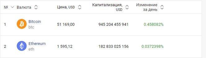 Валюта продолжает падать: курс валют в Одессе на черном рынке, межбанке, в обменниках, фото-6