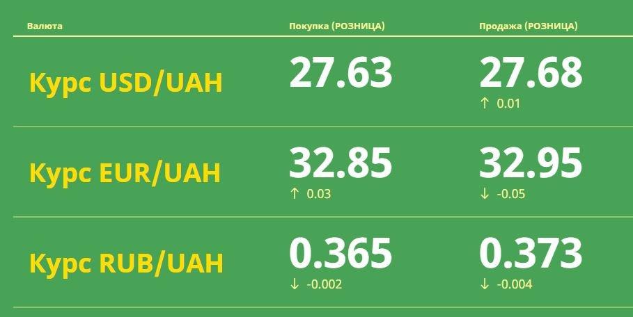Курс валют в Одессе, 23 марта, на 7км, межбанке, в обменниках, фото-1