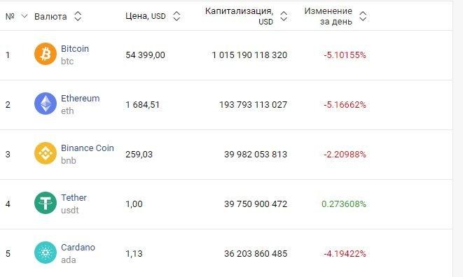 Курс валют в Одессе, 23 марта, на 7км, межбанке, в обменниках, фото-6