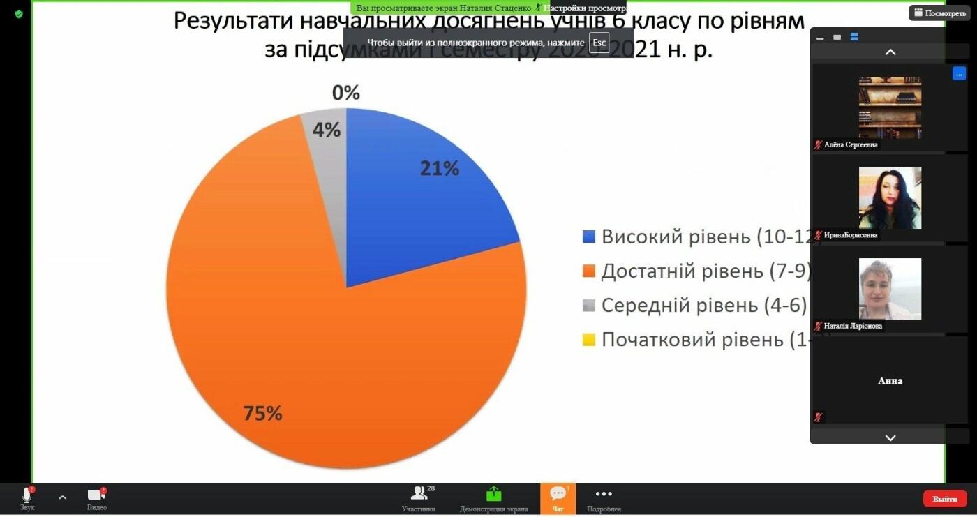 Дистанционное образование: одесским педагогам презентовали онлайн-сервисы, фото-3