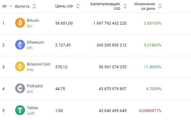 Курс валют в Одессе, 6 апреля: на черном рынке, межбанке, в банках, фото-6