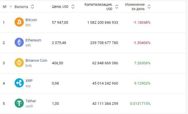 Курс валют в Одессе, 7 апреля: на черном рынке, межбанке, в банках, фото-6