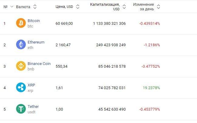 Курс валют в Одессе, 13 апреля: на черном рынке, межбанке, в банках, фото-6