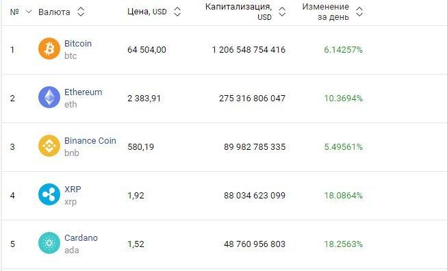 Курс валют в Одессе, 14 апреля: на черном рынке, межбанке, в банках, фото-6