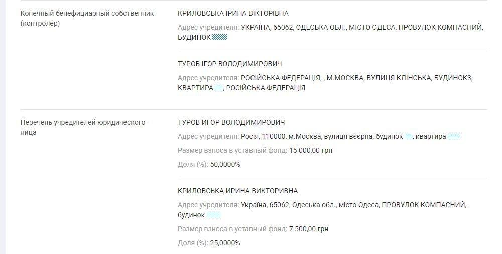 Декларация Кучука: у жены первого вице-мэра совместный бизнес с российским предпринимателем, фото-12