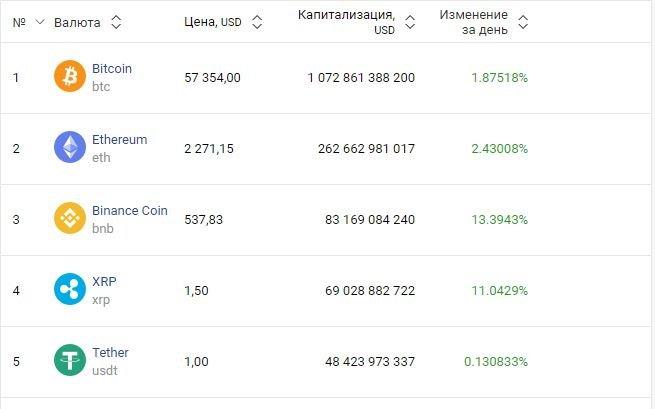 Рубль начал падать: Курс валют в Одессе, 19 апреля: на черном рынке, межбанке, в банках, фото-6