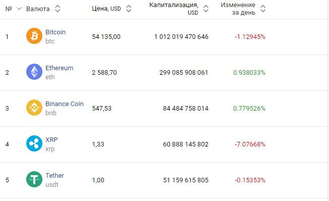 Доллар и евро падают: Курс валют в Одессе, 28 апреля: на черном рынке, межбанке, в банках, фото-6